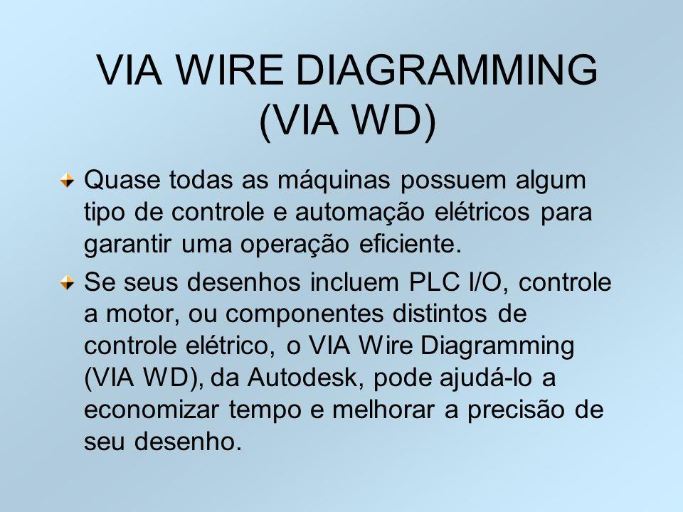 VIA WIRE DIAGRAMMING (VIA WD) Quase todas as máquinas possuem algum tipo de controle e automação elétricos para garantir uma operação eficiente. Se se