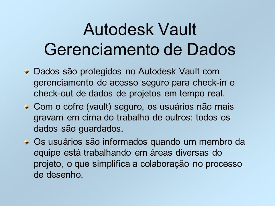 Autodesk Vault Gerenciamento de Dados Dados são protegidos no Autodesk Vault com gerenciamento de acesso seguro para check-in e check-out de dados de