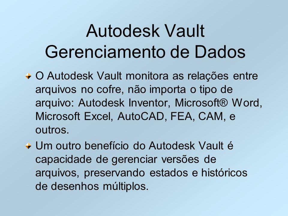 Autodesk Vault Gerenciamento de Dados O Autodesk Vault monitora as relações entre arquivos no cofre, não importa o tipo de arquivo: Autodesk Inventor,