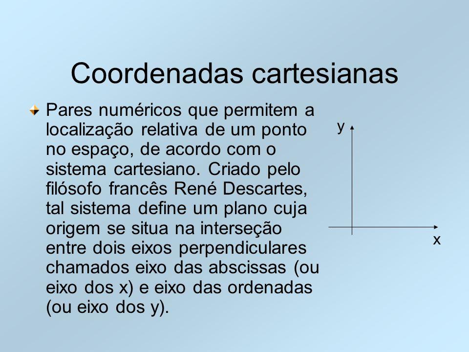 Coordenadas cartesianas Pares numéricos que permitem a localização relativa de um ponto no espaço, de acordo com o sistema cartesiano. Criado pelo fil