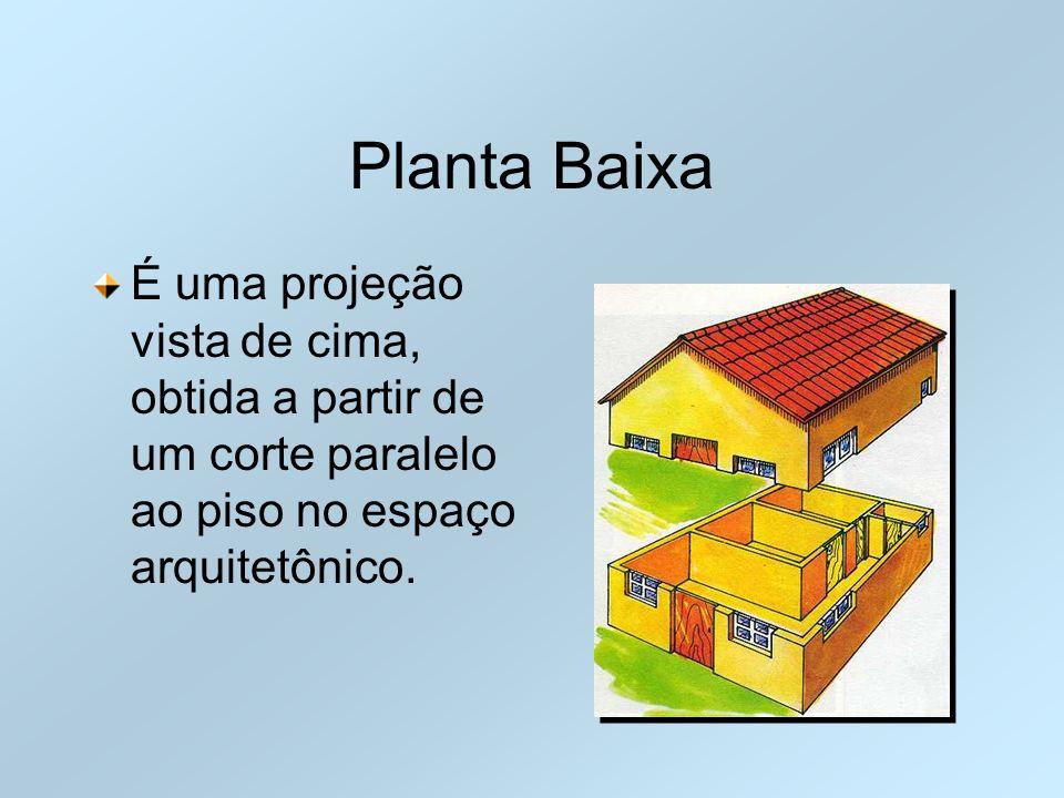 Planta Baixa É uma projeção vista de cima, obtida a partir de um corte paralelo ao piso no espaço arquitetônico.