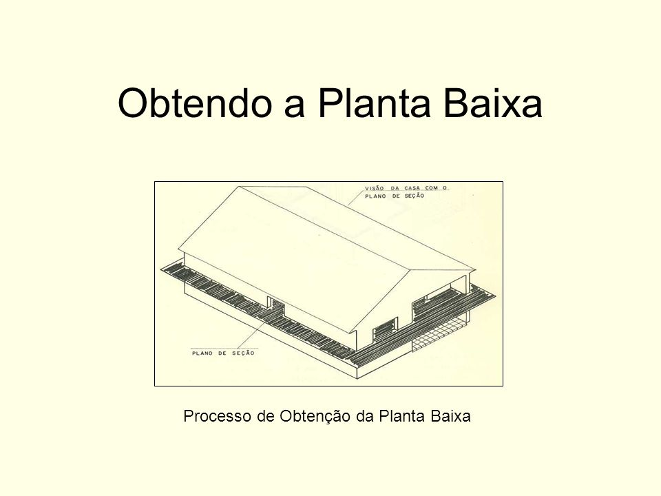 Obtendo a Planta Baixa Processo de Obtenção da Planta Baixa