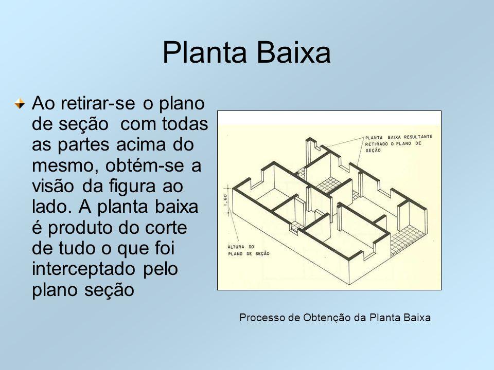 Planta Baixa Ao retirar-se o plano de seção com todas as partes acima do mesmo, obtém-se a visão da figura ao lado. A planta baixa é produto do corte