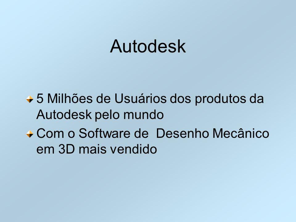 Autodesk 5 Milhões de Usuários dos produtos da Autodesk pelo mundo Com o Software de Desenho Mecânico em 3D mais vendido