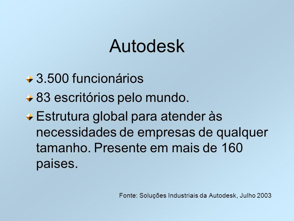 Autodesk 3.500 funcionários 83 escritórios pelo mundo. Estrutura global para atender às necessidades de empresas de qualquer tamanho. Presente em mais