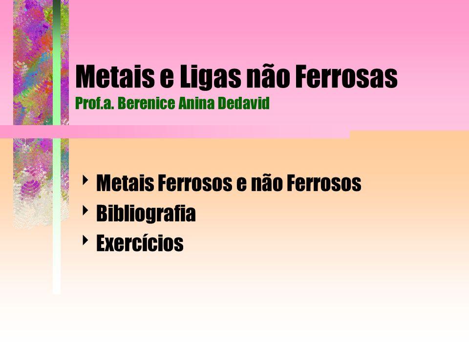 Metais e Ligas não Ferrosas Prof.a. Berenice Anina Dedavid Metais Ferrosos e não Ferrosos Bibliografia Exercícios