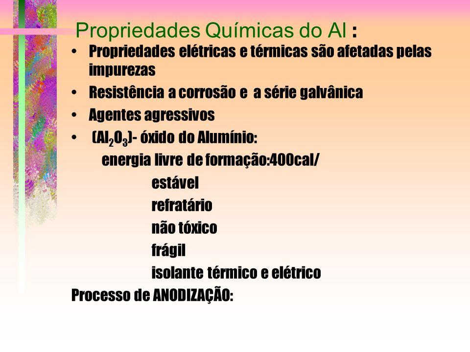 Propriedades Químicas do Al : Propriedades elétricas e térmicas são afetadas pelas impurezas Resistência a corrosão e a série galvânica Agentes agress