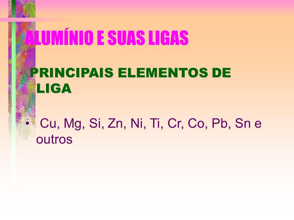 ALUMÍNIO E SUAS LIGAS PRINCIPAIS ELEMENTOS DE LIGA PRINCIPAIS ELEMENTOS DE LIGA Cu, Mg, Si, Zn, Ni, Ti, Cr, Co, Pb, Sn e outros