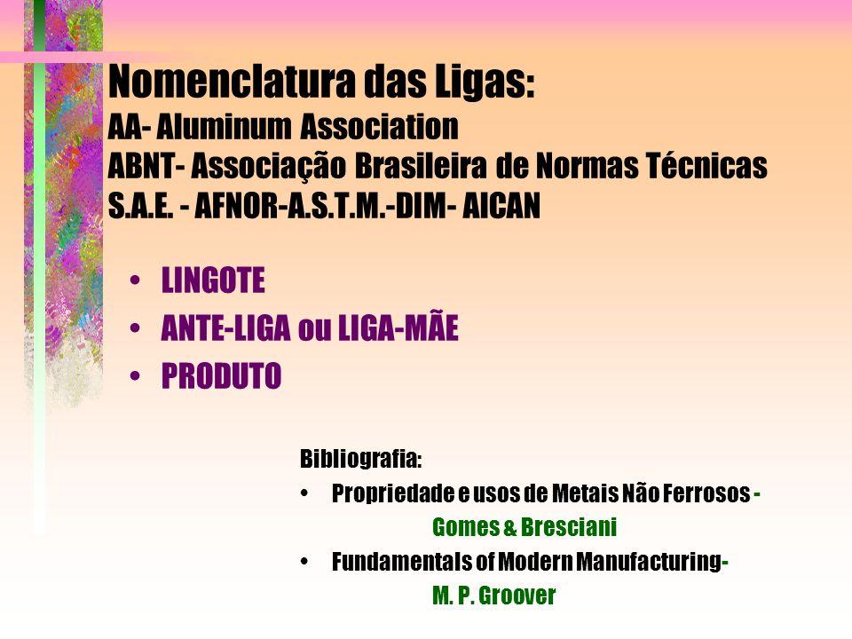 Nomenclatura das Ligas: AA- Aluminum Association ABNT- Associação Brasileira de Normas Técnicas S.A.E. - AFNOR-A.S.T.M.-DIM- AlCAN LINGOTE ANTE-LIGA o