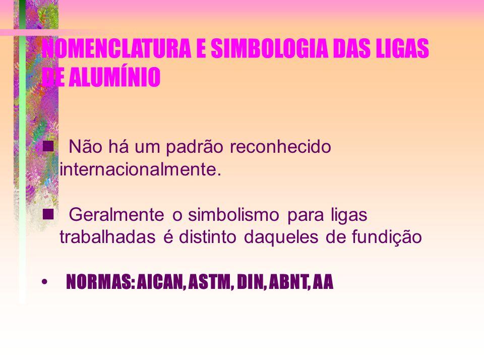 NOMENCLATURA E SIMBOLOGIA DAS LIGAS DE ALUMÍNIO Não há um padrão reconhecido internacionalmente. Geralmente o simbolismo para ligas trabalhadas é dist