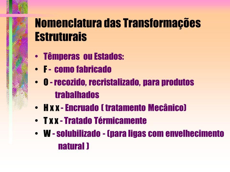 Nomenclatura das Transformações Estruturais Têmperas ou Estados: F - como fabricado O - recozido, recristalizado, para produtos trabalhados H x x - En