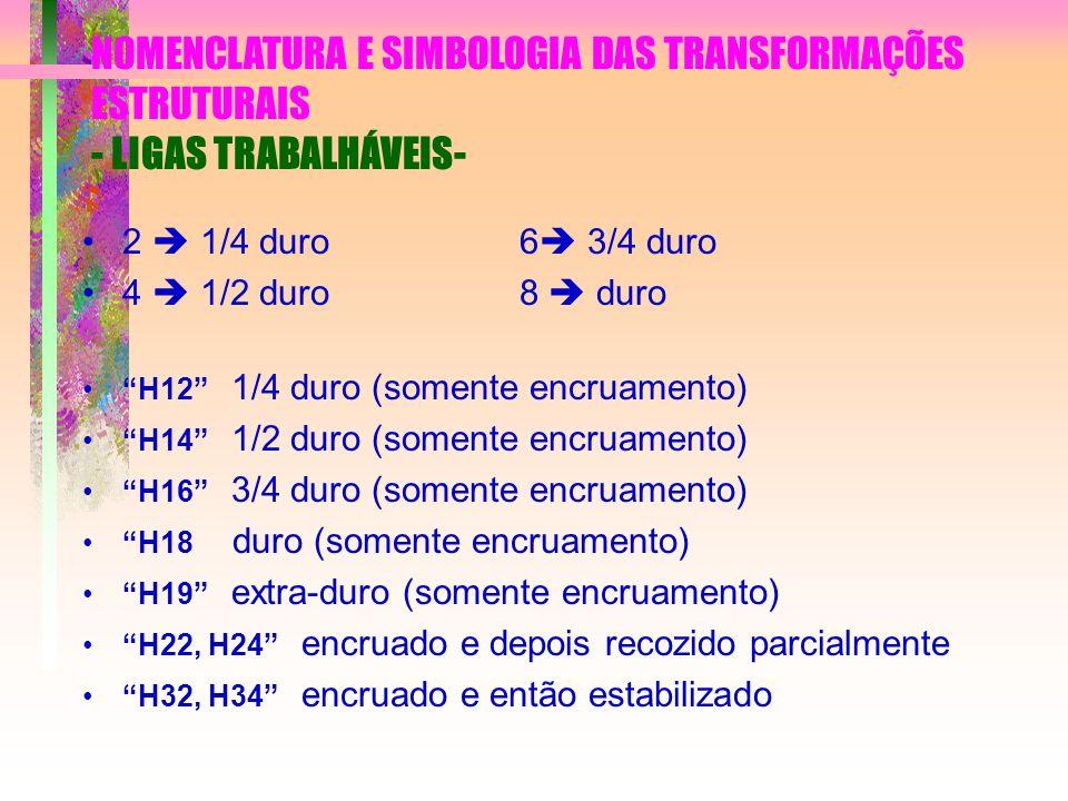 NOMENCLATURA E SIMBOLOGIA DAS TRANSFORMAÇÕES ESTRUTURAIS - LIGAS TRABALHÁVEIS- 2 1/4 duro 6 3/4 duro 4 1/2 duro 8 duro H12 1/4 duro (somente encruamen