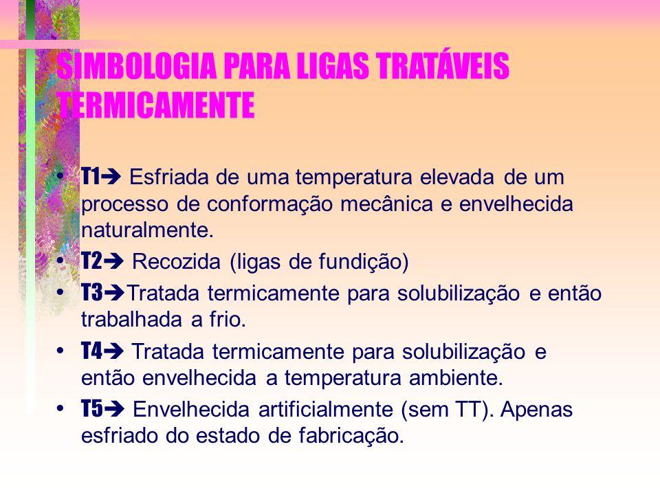 SIMBOLOGIA PARA LIGAS TRATÁVEIS TERMICAMENTE T1 Esfriada de uma temperatura elevada de um processo de conformação mecânica e envelhecida naturalmente.