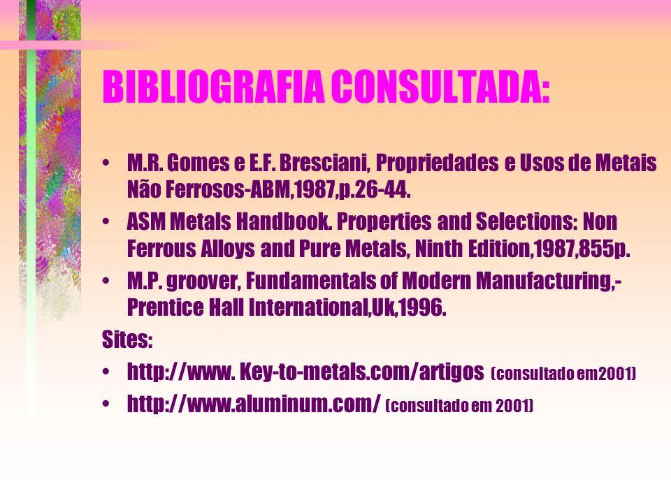 BIBLIOGRAFIA CONSULTADA: M.R. Gomes e E.F. Bresciani, Propriedades e Usos de Metais Não Ferrosos-ABM,1987,p.26-44. ASM Metals Handbook. Properties and