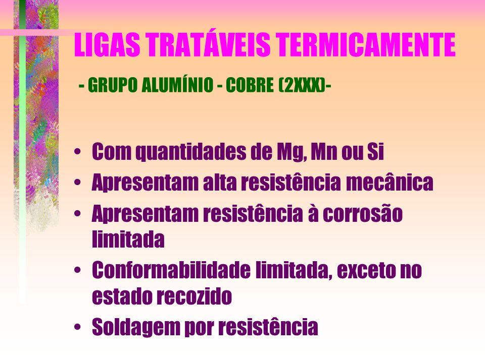 LIGAS TRATÁVEIS TERMICAMENTE - GRUPO ALUMÍNIO - COBRE (2XXX)- Com quantidades de Mg, Mn ou Si Apresentam alta resistência mecânica Apresentam resistên