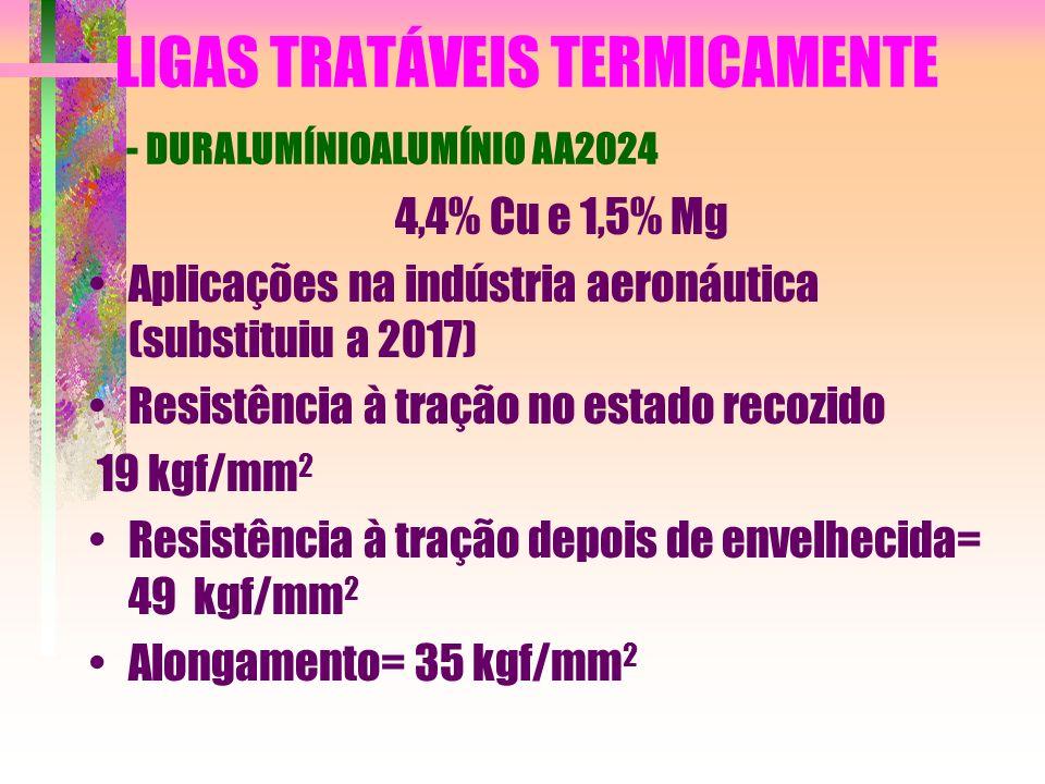 LIGAS TRATÁVEIS TERMICAMENTE - DURALUMÍNIOALUMÍNIO AA2024 4,4% Cu e 1,5% Mg Aplicações na indústria aeronáutica (substituiu a 2017) Resistência à traç