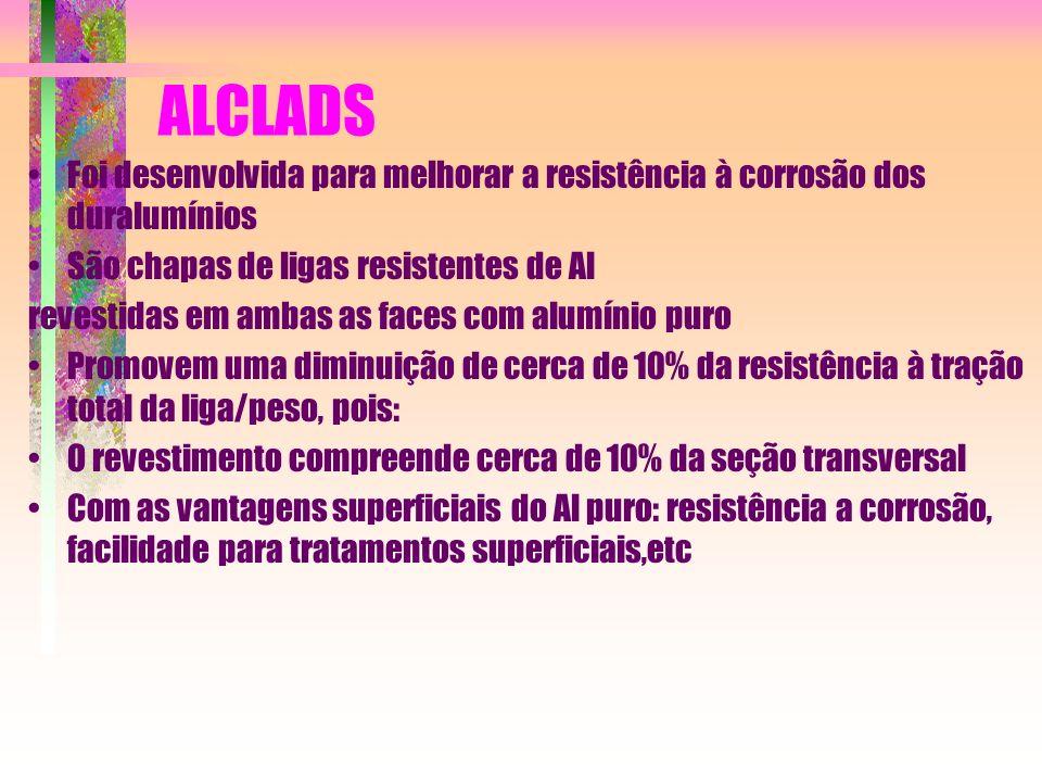 ALCLADS Foi desenvolvida para melhorar a resistência à corrosão dos duralumínios São chapas de ligas resistentes de Al revestidas em ambas as faces co