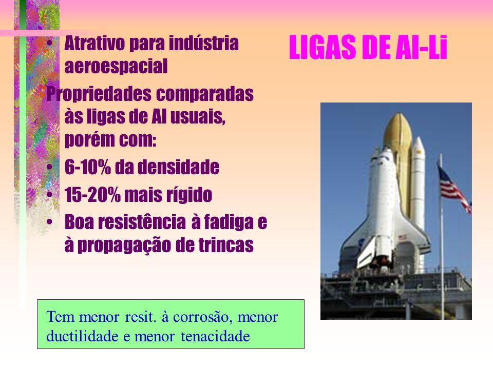 LIGAS DE Al-Li Atrativo para indústria aeroespacial Propriedades comparadas às ligas de Al usuais, porém com: 6-10% da densidade 15-20% mais rígido Bo