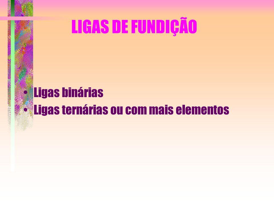 LIGAS DE FUNDIÇÃO Ligas binárias Ligas ternárias ou com mais elementos