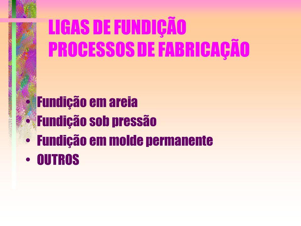 LIGAS DE FUNDIÇÃO PROCESSOS DE FABRICAÇÃO Fundição em areia Fundição sob pressão Fundição em molde permanente OUTROS