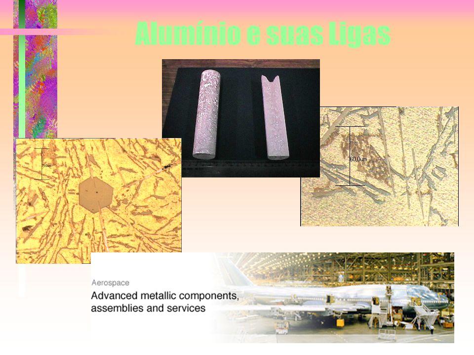 Alumínio e suas Ligas