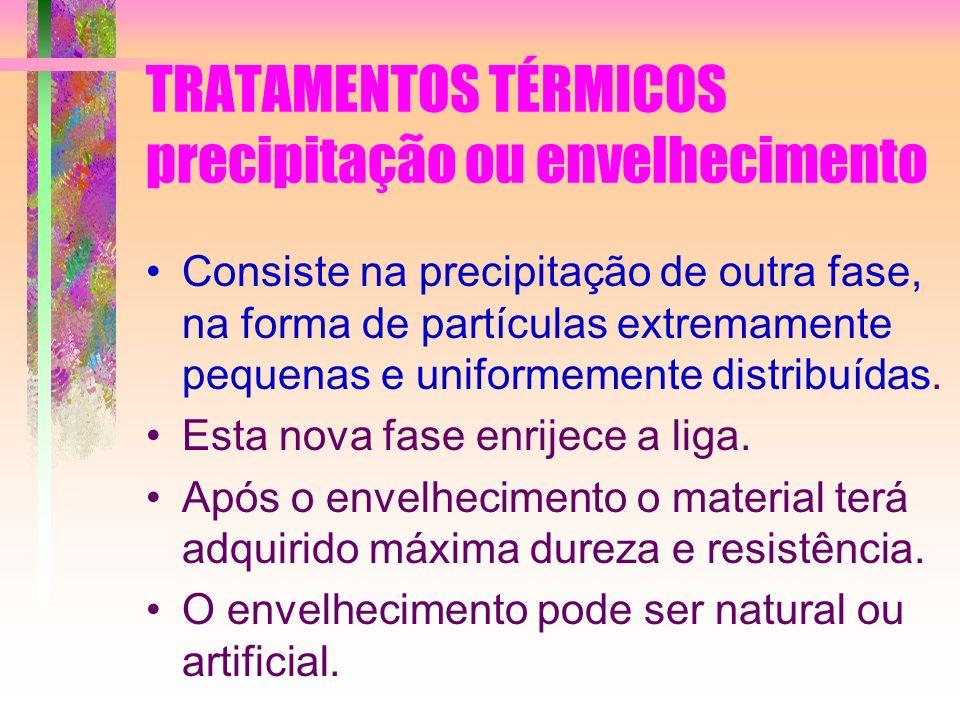 TRATAMENTOS TÉRMICOS precipitação ou envelhecimento Consiste na precipitação de outra fase, na forma de partículas extremamente pequenas e uniformemen