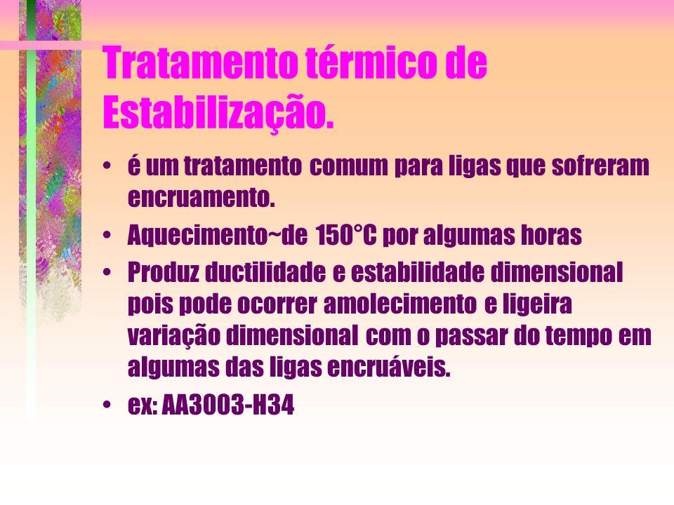 Tratamento térmico de Estabilização. é um tratamento comum para ligas que sofreram encruamento. Aquecimento~de 150°C por algumas horas Produz ductilid