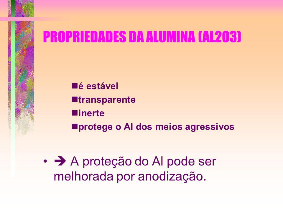 PROPRIEDADES DA ALUMINA (AL2O3) é estável transparente inerte protege o Al dos meios agressivos A proteção do Al pode ser melhorada por anodização.