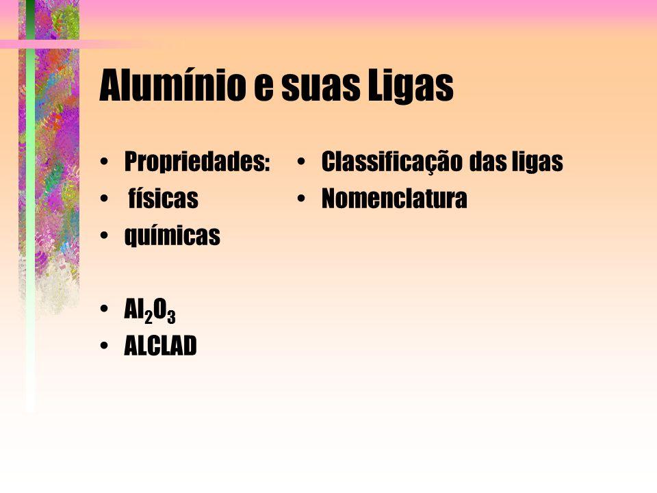 Propriedades: físicas químicas Al 2 O 3 ALCLAD Classificação das ligas Nomenclatura