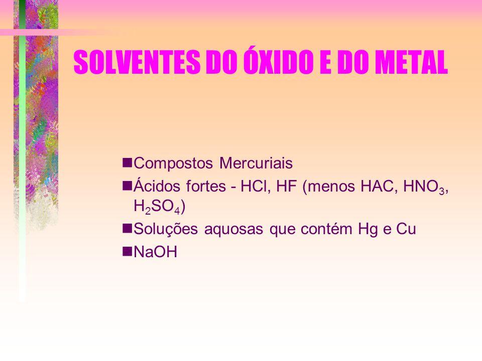 SOLVENTES DO ÓXIDO E DO METAL Compostos Mercuriais Ácidos fortes - HCl, HF (menos HAC, HNO 3, H 2 SO 4 ) Soluções aquosas que contém Hg e Cu NaOH