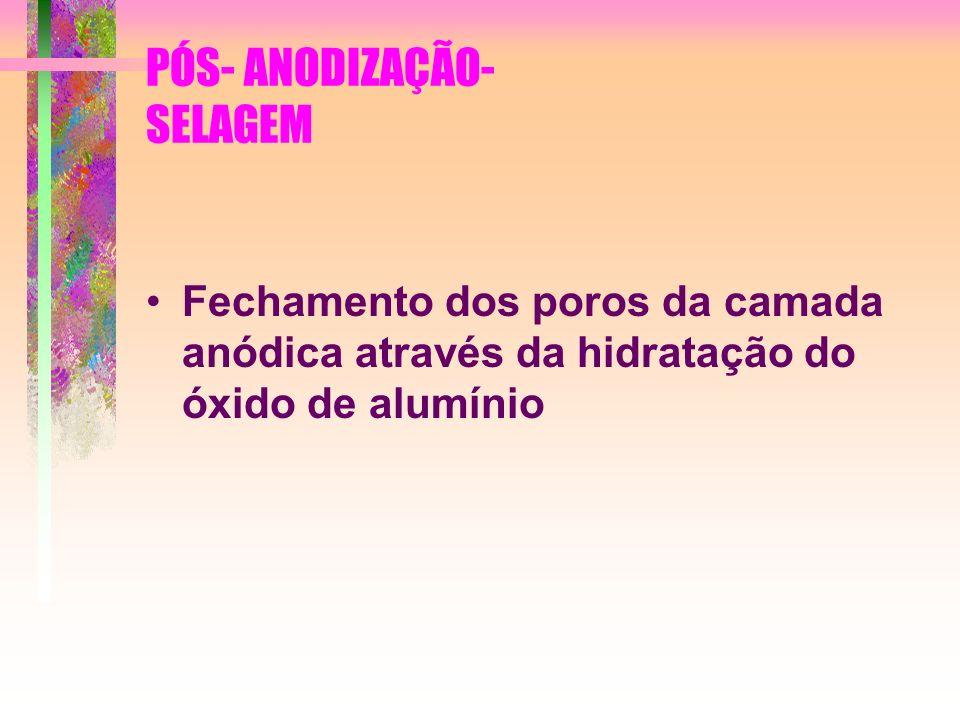 PÓS- ANODIZAÇÃO- SELAGEM Fechamento dos poros da camada anódica através da hidratação do óxido de alumínio