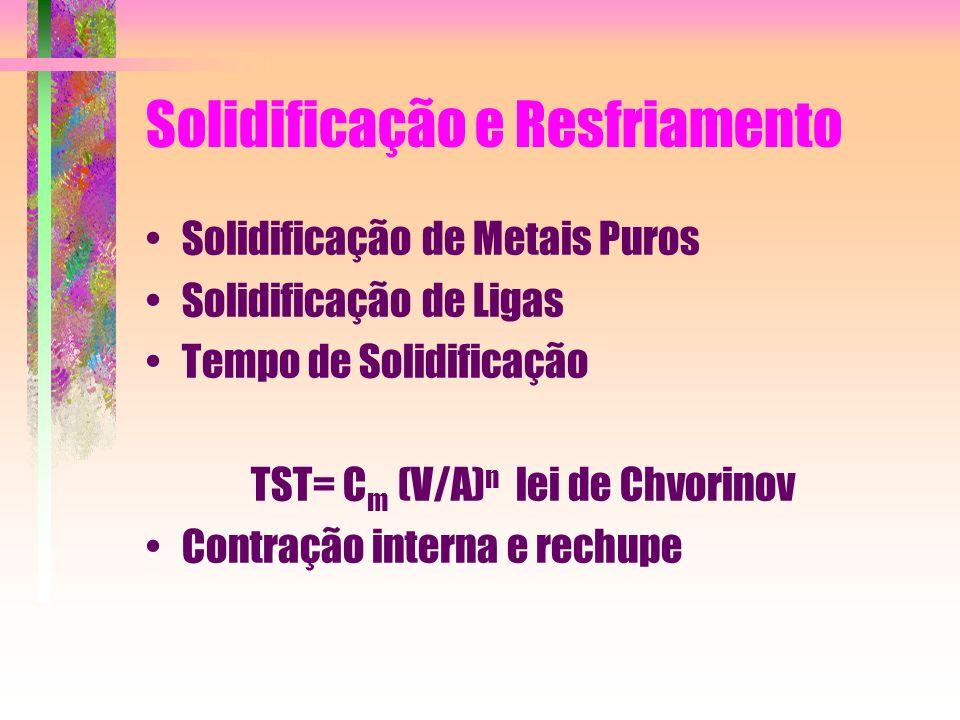 Solidificação e Resfriamento Solidificação de Metais Puros Solidificação de Ligas Tempo de Solidificação TST= C m (V/A) n lei de Chvorinov Contração i
