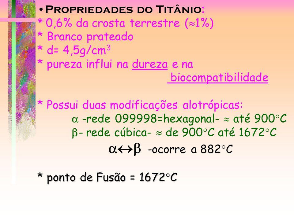 ponto de Fusão = 1672 CPropriedades do Titânio: * 0,6% da crosta terrestre ( 1%) * Branco prateado * d= 4,5g/cm 3 * pureza influi na dureza e na bioco