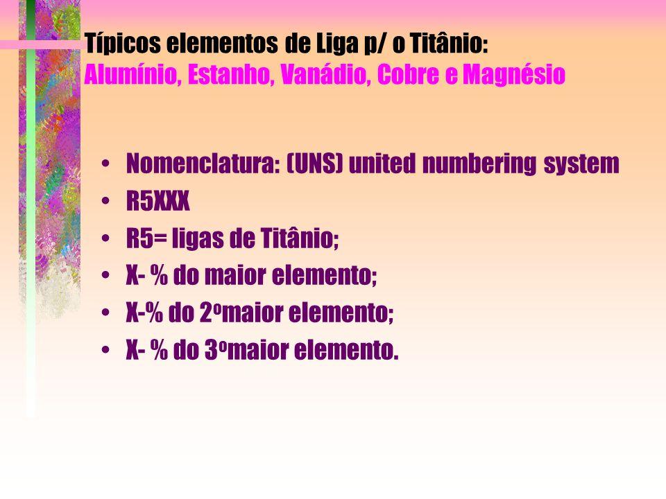 Típicos elementos de Liga p/ o Titânio: Alumínio, Estanho, Vanádio, Cobre e Magnésio Nomenclatura: (UNS) united numbering system R5XXX R5= ligas de Ti
