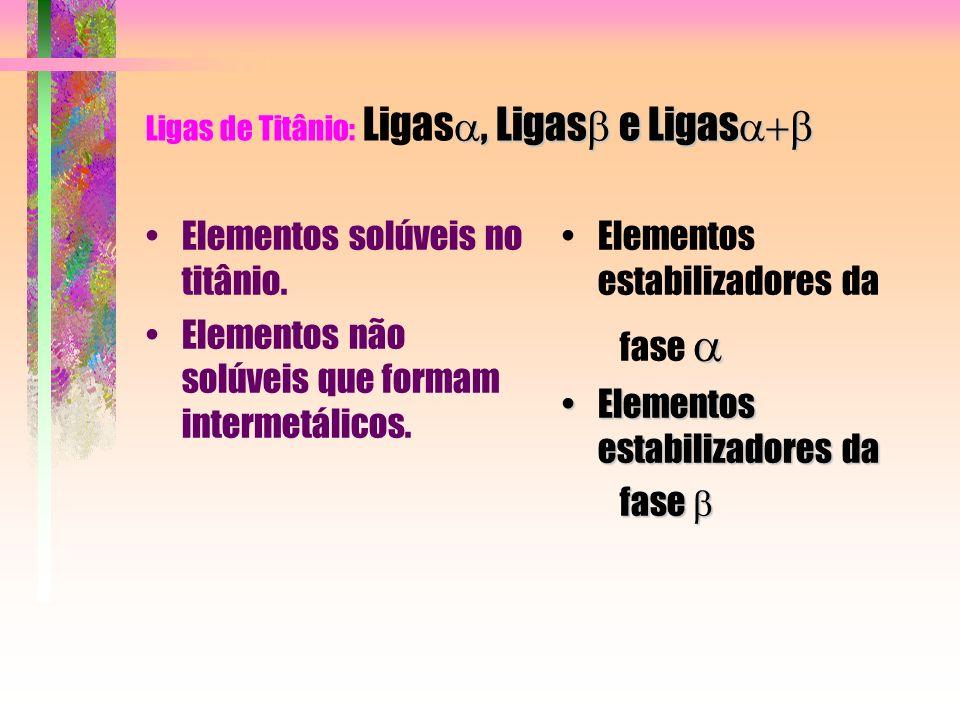 , Ligas e Ligas Ligas de Titânio: Ligas, Ligas e Ligas Elementos solúveis no titânio. Elementos não solúveis que formam intermetálicos. Elementos esta
