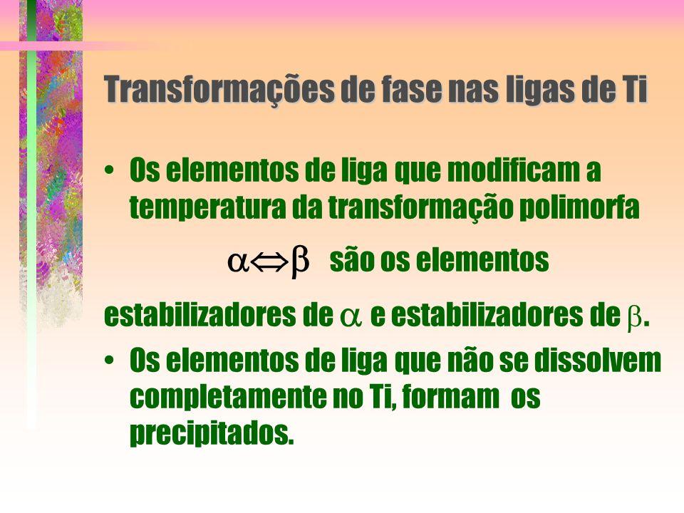 Transformações de fase nas ligas de Ti Os elementos de liga que modificam a temperatura da transformação polimorfa são os elementos estabilizadores de