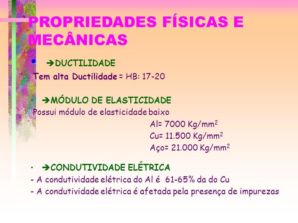 PROPRIEDADES FÍSICAS E MECÂNICAS DUCTILIDADE Tem alta Ductilidade = HB: 17-20 MÓDULO DE ELASTICIDADE Possui módulo de elasticidade baixo Al= 7000 Kg/m