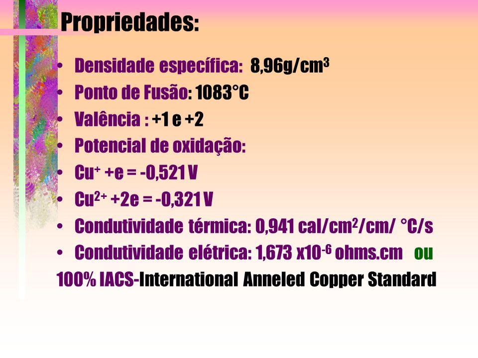 Propriedades: Densidade específica: 8,96g/cm 3 Ponto de Fusão: 1083°C Valência : +1 e +2 Potencial de oxidação: Cu + +e = -0,521 V Cu 2+ +2e = -0,321