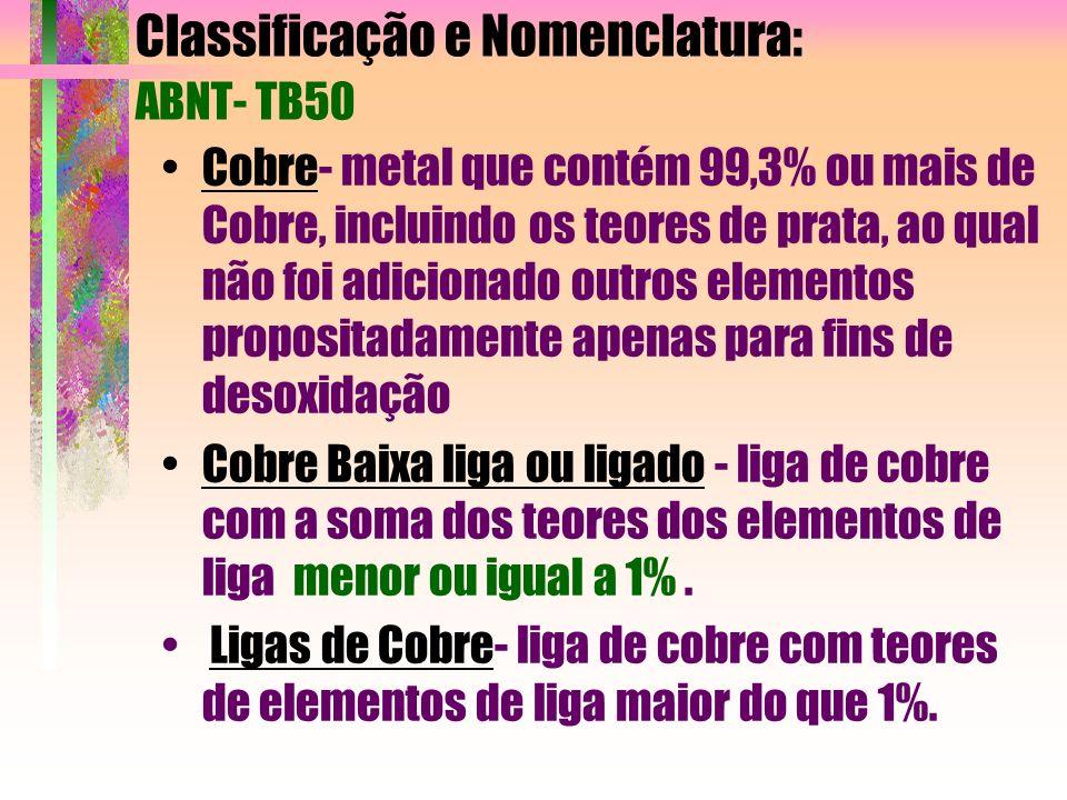 Classificação e Nomenclatura: ABNT- TB50 Cobre- metal que contém 99,3% ou mais de Cobre, incluindo os teores de prata, ao qual não foi adicionado outr