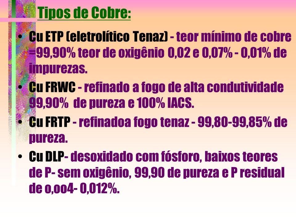 Tipos de Cobre: Cu ETP (eletrolítico Tenaz) - teor mínimo de cobre =99,90% teor de oxigênio 0,02 e 0,07% - 0,01% de impurezas. Cu FRWC - refinado a fo