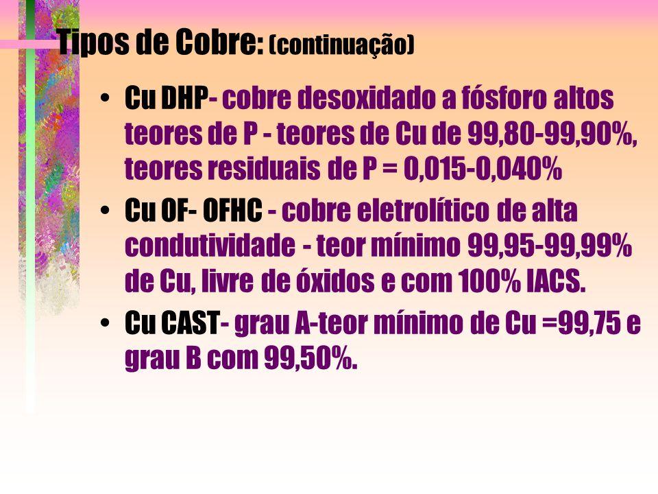 Tipos de Cobre: (continuação) Cu DHP- cobre desoxidado a fósforo altos teores de P - teores de Cu de 99,80-99,90%, teores residuais de P = 0,015-0,040