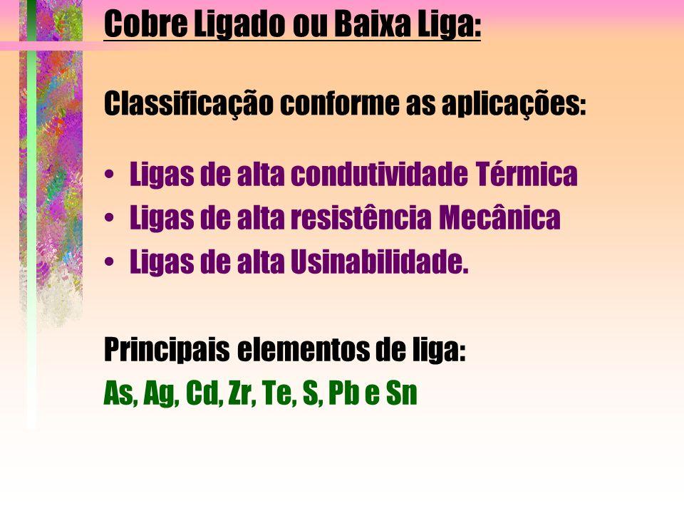 Cobre Ligado ou Baixa Liga: Classificação conforme as aplicações: Ligas de alta condutividade Térmica Ligas de alta resistência Mecânica Ligas de alta