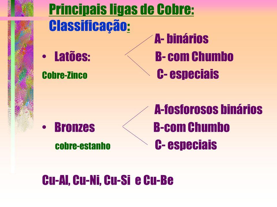 Principais ligas de Cobre: Classificação: A- binários Latões: B- com Chumbo Cobre-Zinco C- especiais A-fosforosos binários Bronzes B-com Chumbo cobre-