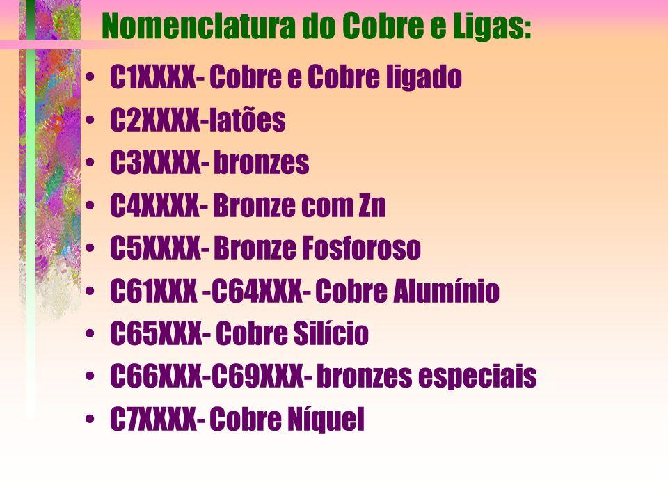 Nomenclatura do Cobre e Ligas: C1XXXX- Cobre e Cobre ligado C2XXXX-latões C3XXXX- bronzes C4XXXX- Bronze com Zn C5XXXX- Bronze Fosforoso C61XXX -C64XX
