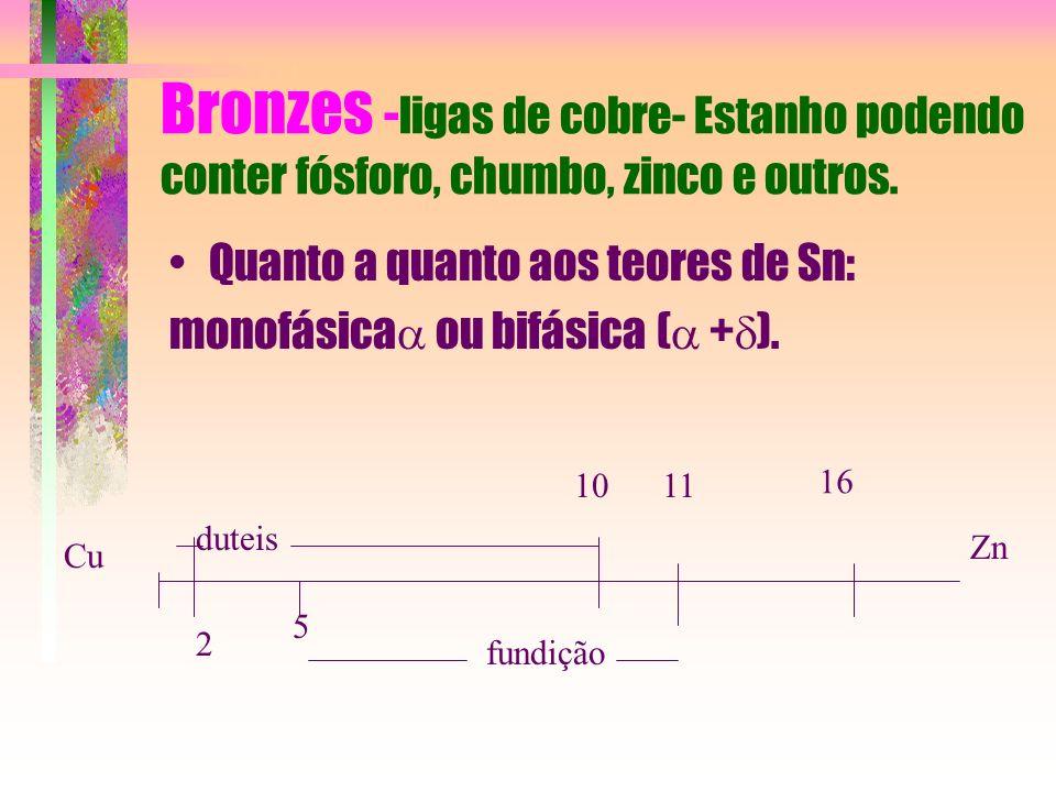 Bronzes - ligas de cobre- Estanho podendo conter fósforo, chumbo, zinco e outros. Quanto a quanto aos teores de Sn: monofásica ou bifásica ( + ). dute