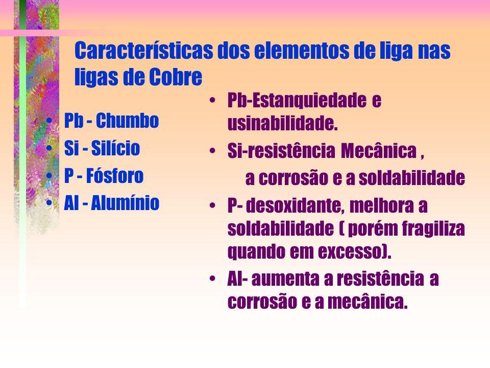 Características dos elementos de liga nas ligas de Cobre Pb - Chumbo Si - Silício P - Fósforo Al - Alumínio Pb-Estanquiedade e usinabilidade. Si-resis