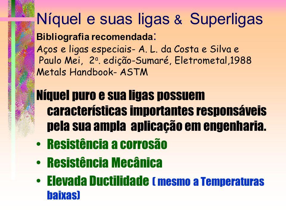 Níquel e suas ligas & Superligas Bibliografia recomendada : Aços e ligas especiais- A. L. da Costa e Silva e Paulo Mei, 2 a. edição-Sumaré, Eletrometa