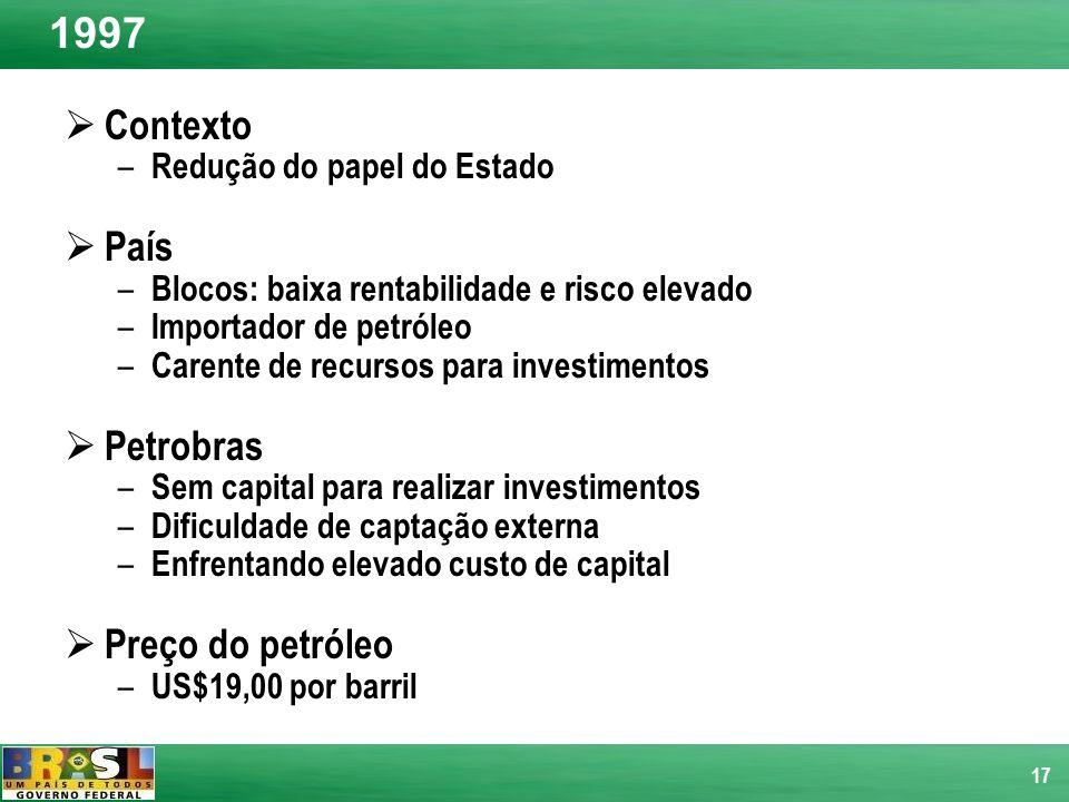 17 Contexto – Redução do papel do Estado País – Blocos: baixa rentabilidade e risco elevado – Importador de petróleo – Carente de recursos para invest