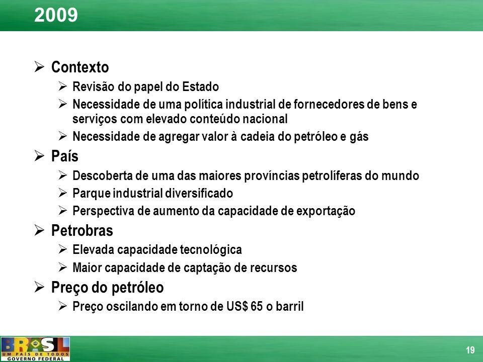 19 Contexto Revisão do papel do Estado Necessidade de uma política industrial de fornecedores de bens e serviços com elevado conteúdo nacional Necessi