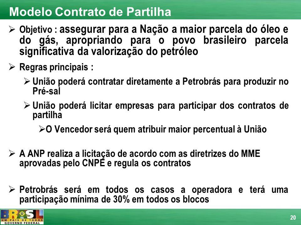 20 Objetivo : assegurar para a Nação a maior parcela do óleo e do gás, apropriando para o povo brasileiro parcela significativa da valorização do petr